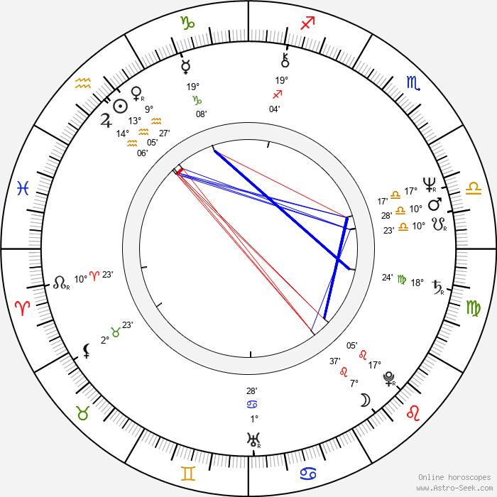 Genichiro Tenryu - Birth horoscope chart