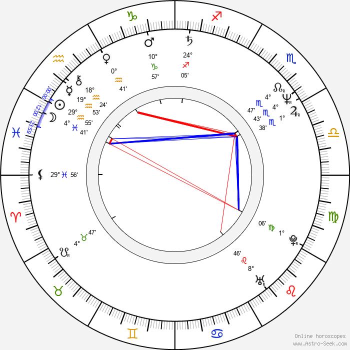 Geoff Morrell - Birth horoscope chart