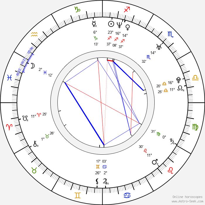 Geoff Stults - Birth horoscope chart