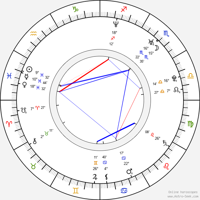Geoffrey Arend - Birth horoscope chart