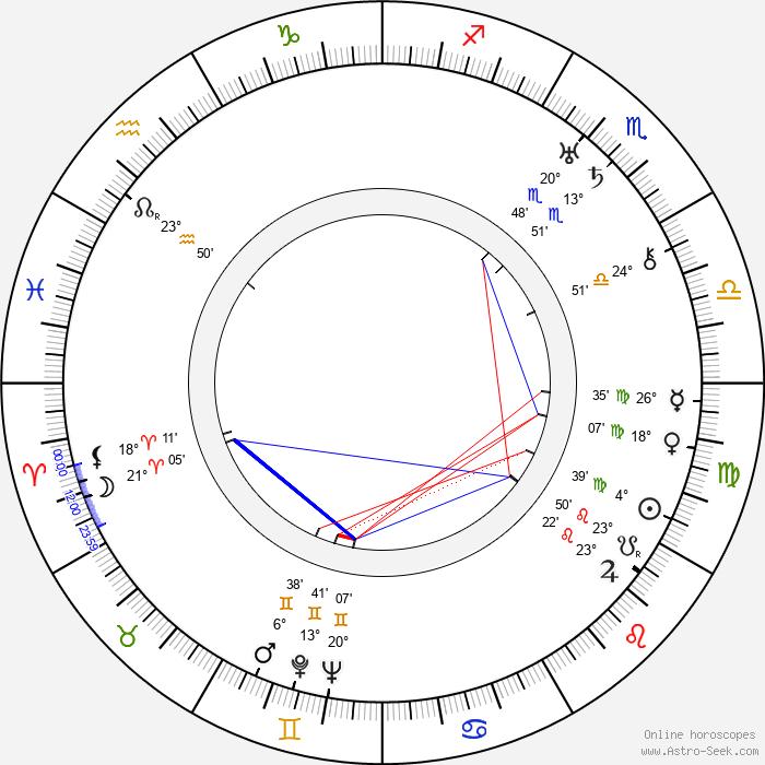Geoffrey Barkas - Birth horoscope chart