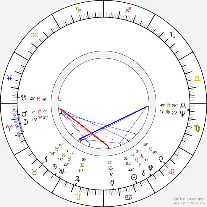 Geoffrey Burgon - Birth horoscope chart