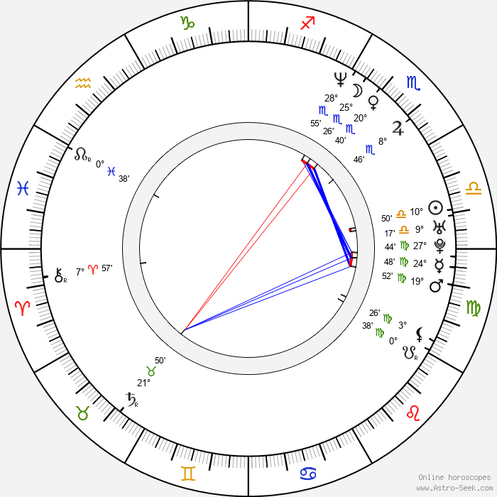 Geoffrey Fletcher - Birth horoscope chart