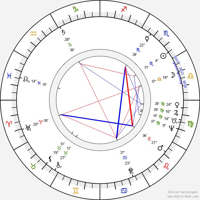 Geoffrey Reeve - Birth horoscope chart