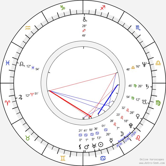 Geoffrey Rush - Birth horoscope chart