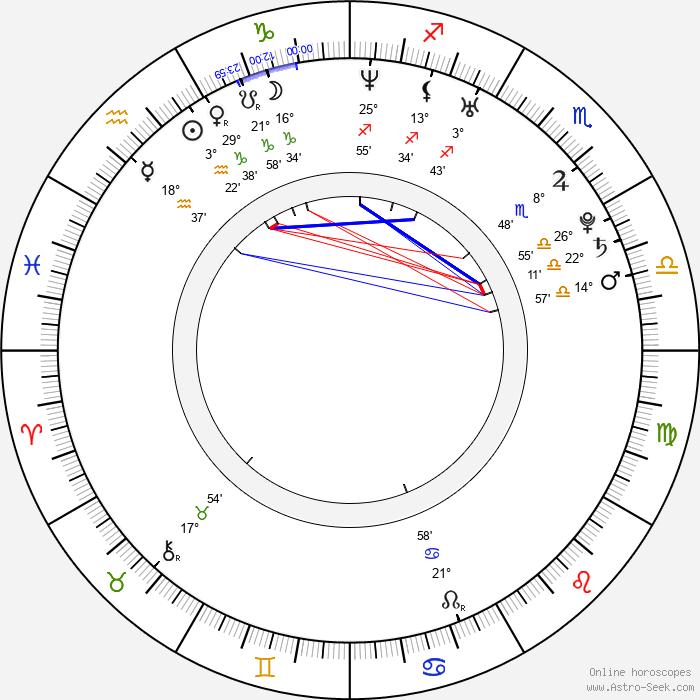 Geoffrey Wigdor - Birth horoscope chart