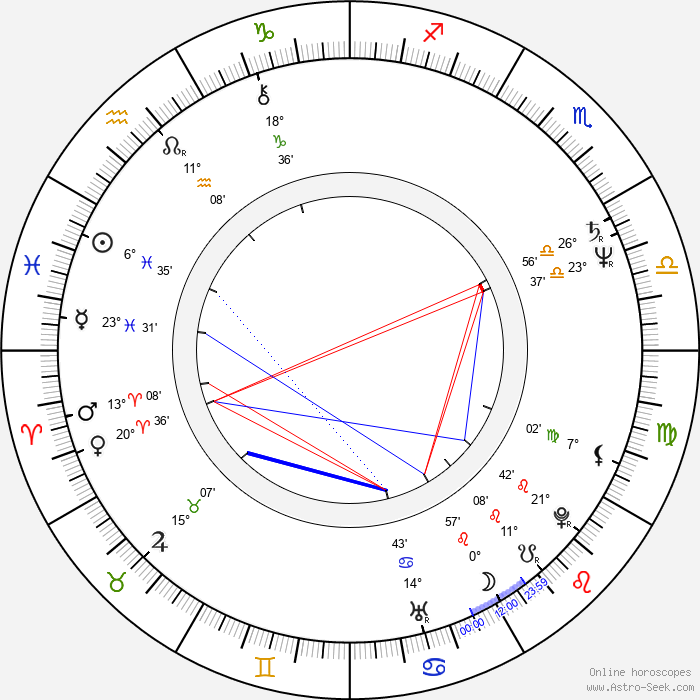Geordie Johnson - Birth horoscope chart