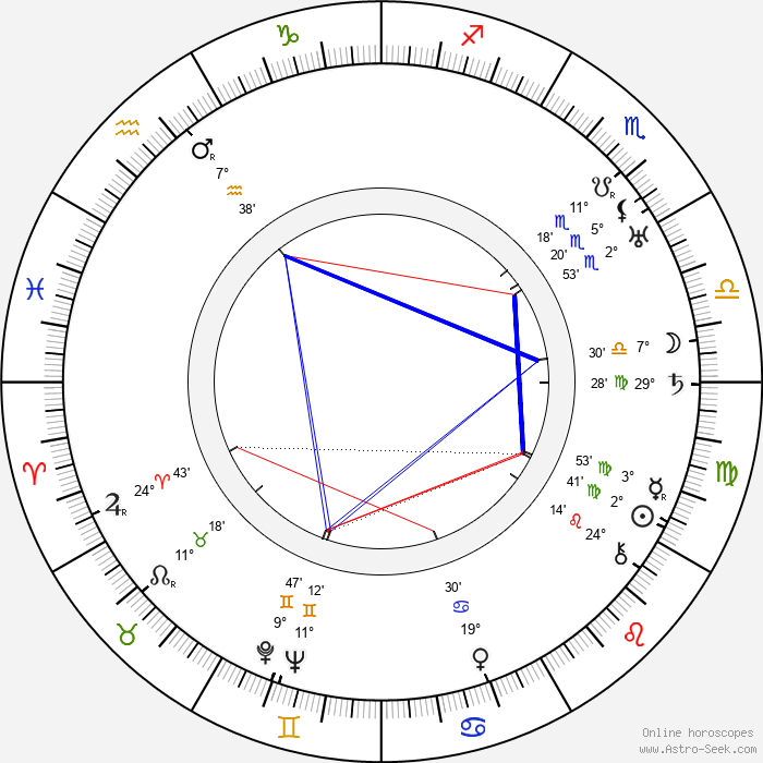 Georg Asagaroff - Birth horoscope chart