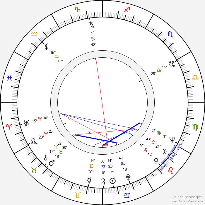 Georg Fenady - Birth horoscope chart