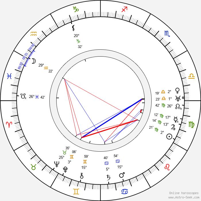 Georg Wilhelm Pabst - Birth horoscope chart