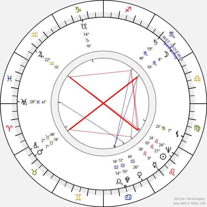Georgann Johnson - Birth horoscope chart