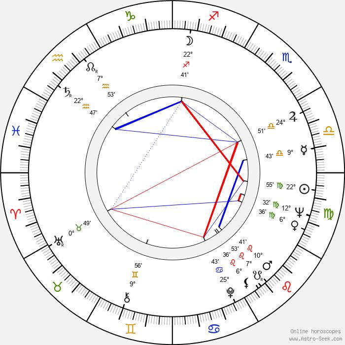 George Chakiris - Birth horoscope chart