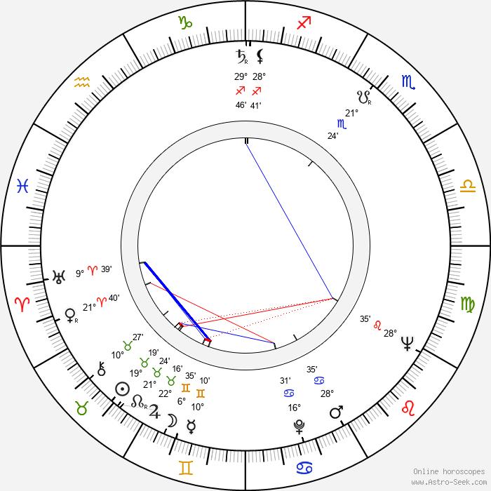 George Coe - Birth horoscope chart
