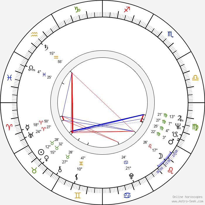 George Constantin - Birth horoscope chart