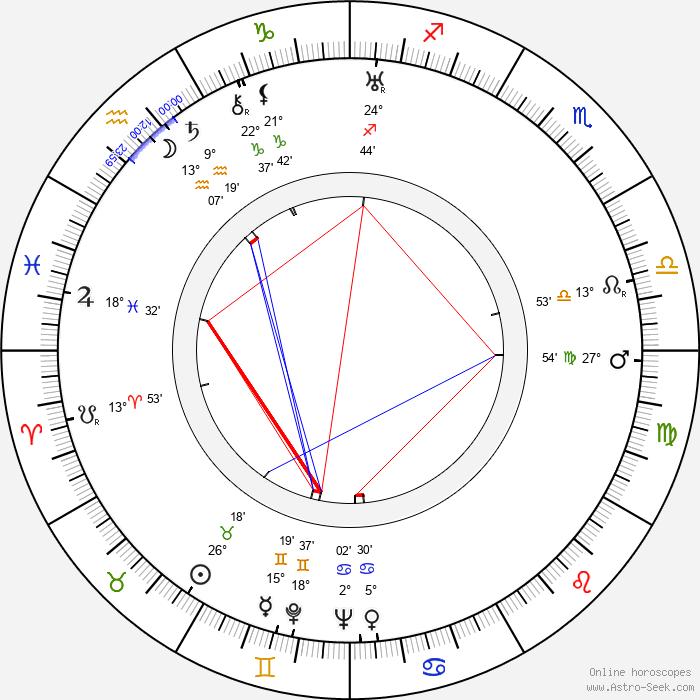 George E. Stone - Birth horoscope chart