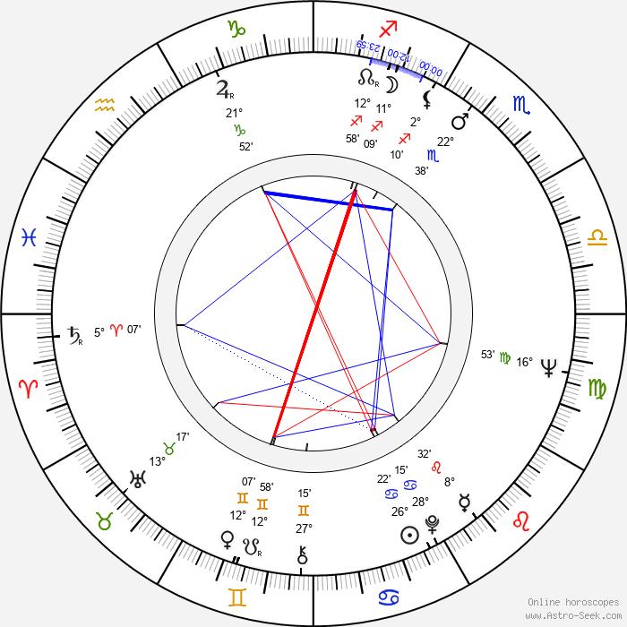 George Hamilton IV - Birth horoscope chart