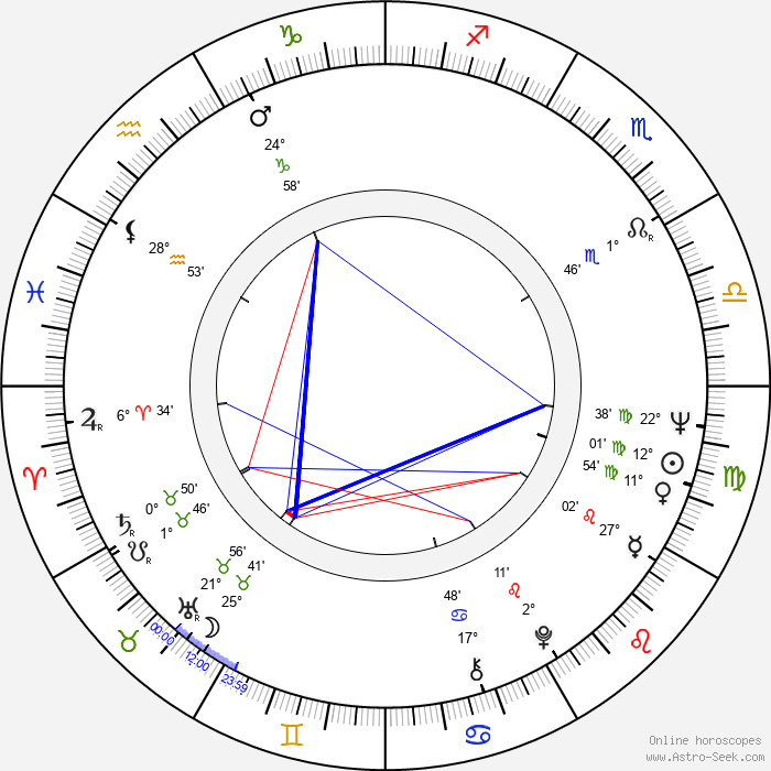George Lazenby - Birth horoscope chart