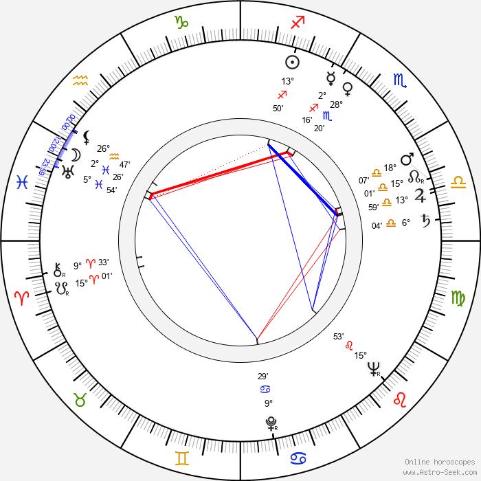 George Leech - Birth horoscope chart