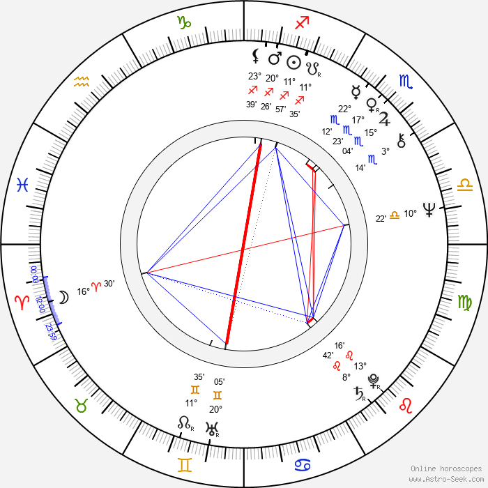 George Maguire - Birth horoscope chart