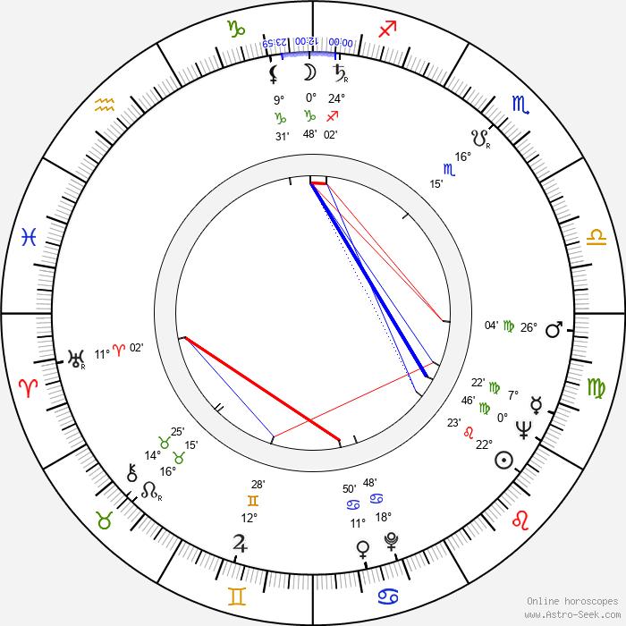 George Martin - Birth horoscope chart