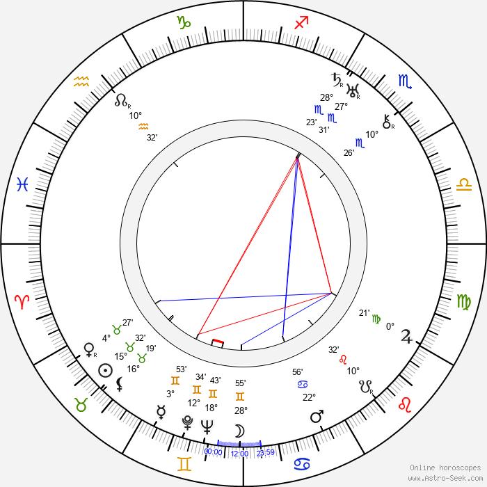 George Nichols Jr. - Birth horoscope chart