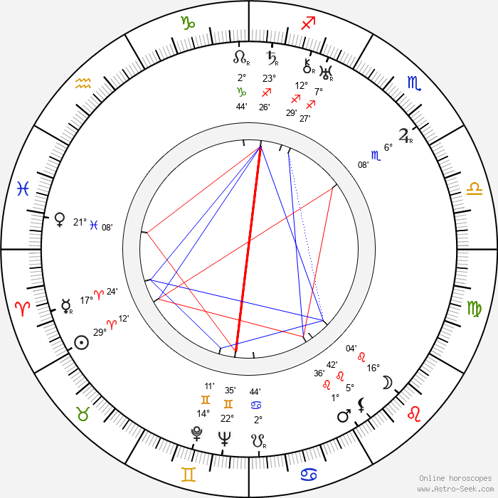 George O'Brien - Birth horoscope chart