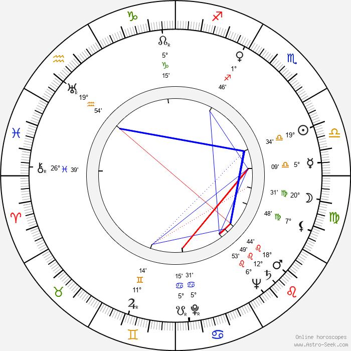 George Osmond - Birth horoscope chart