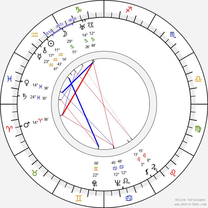 George Pal - Birth horoscope chart