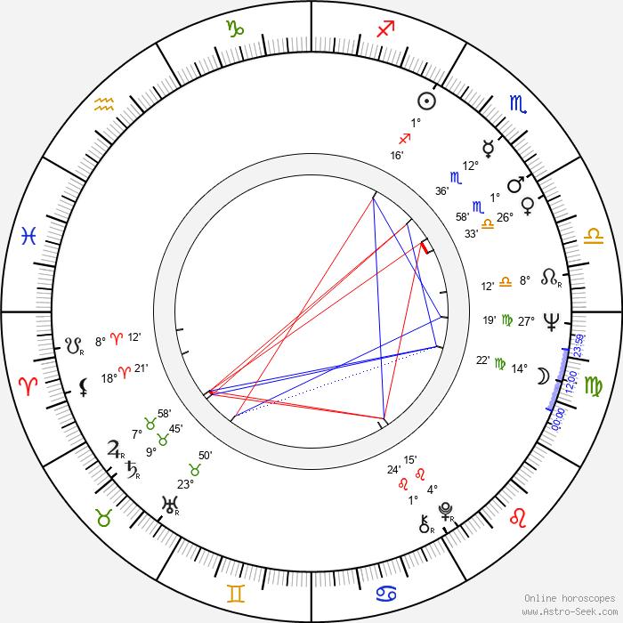George Parnham - Birth horoscope chart