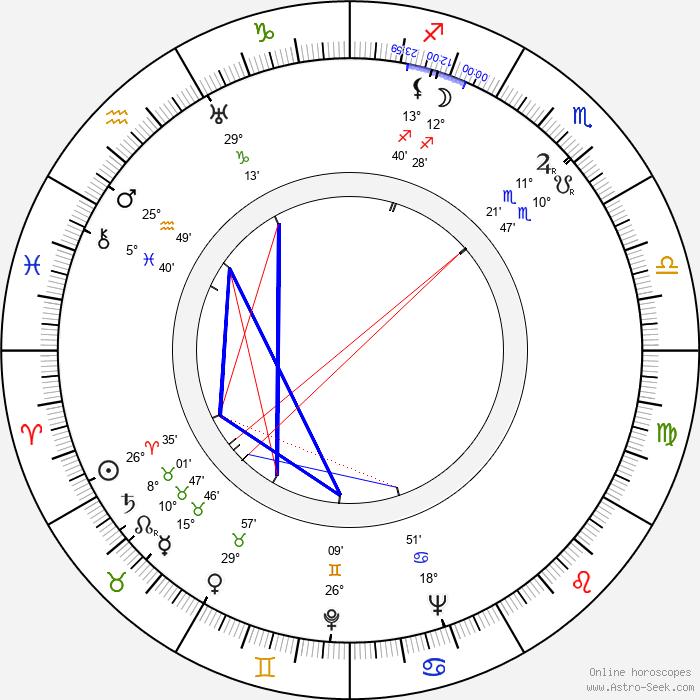 George Seaton - Birth horoscope chart