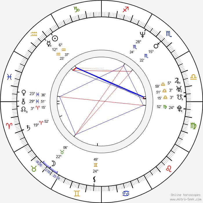 George Tillman Jr. - Birth horoscope chart