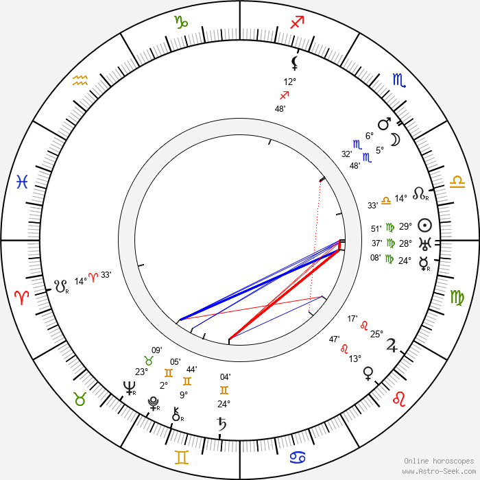 Georges Bever - Birth horoscope chart