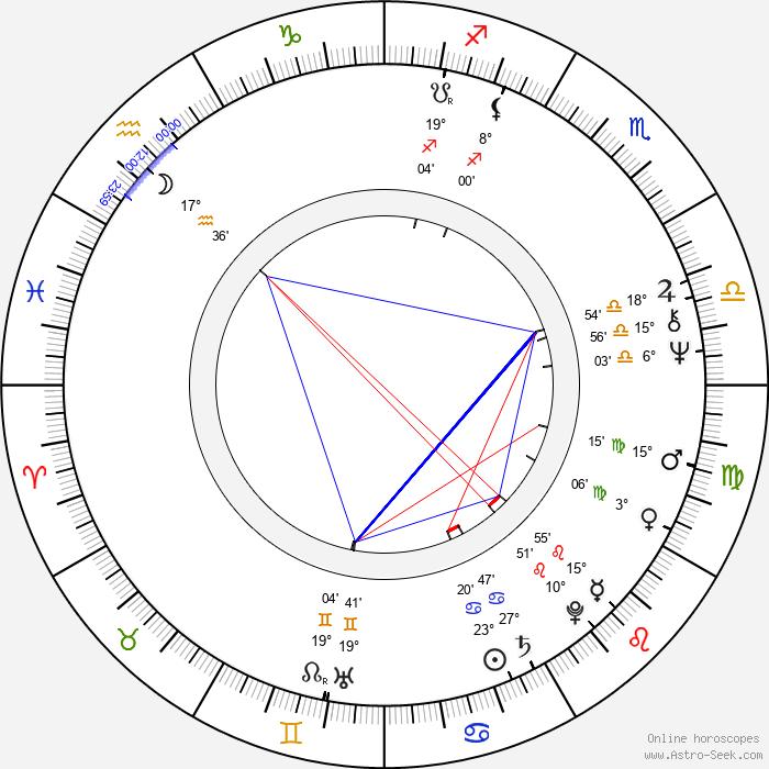 Georges Chamchoum - Birth horoscope chart
