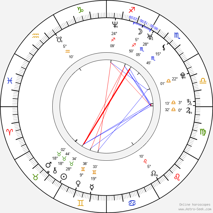 Georges St-Pierre - Birth horoscope chart