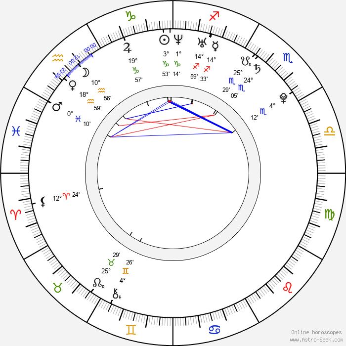 Georgia Moffett - Birth horoscope chart