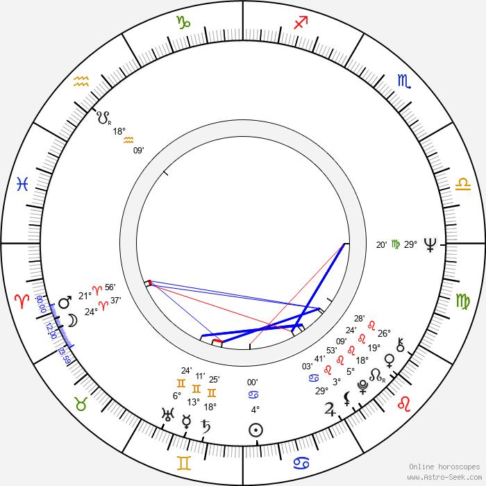 Georgie Fame - Birth horoscope chart