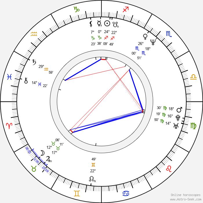 Georgie Parker - Birth horoscope chart