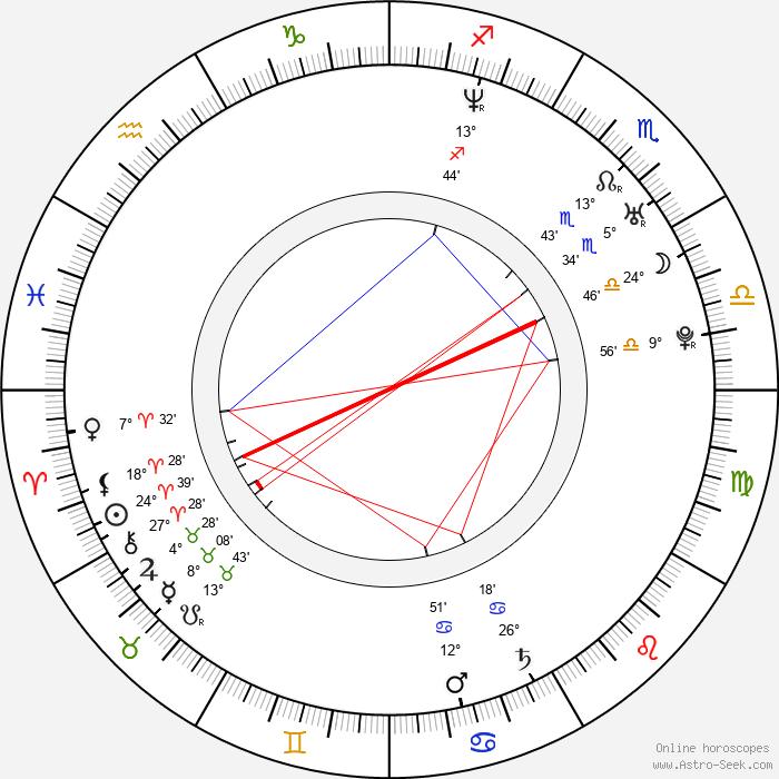 Georgina Chapman - Birth horoscope chart