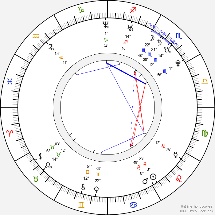 Georgina Sherrington - Birth horoscope chart