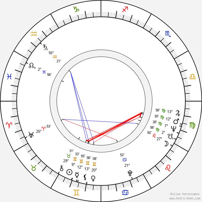 Georgiy Burkov - Birth horoscope chart