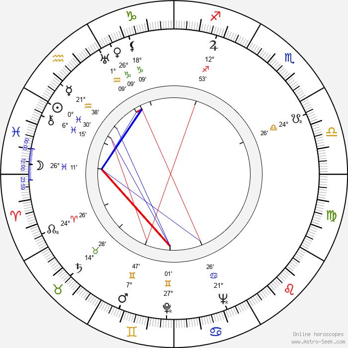 Gerald Cross - Birth horoscope chart