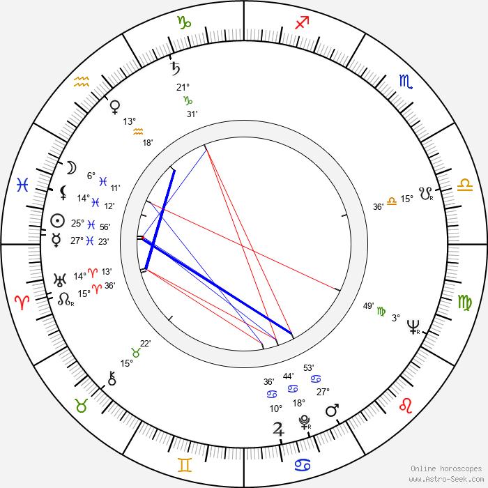 Gerald Gaiser - Birth horoscope chart