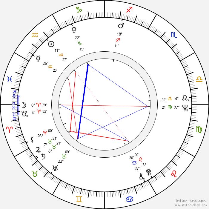 Gerald McDermott - Birth horoscope chart