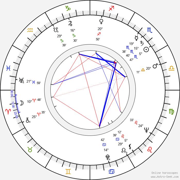 Geraldine Brooks - Birth horoscope chart