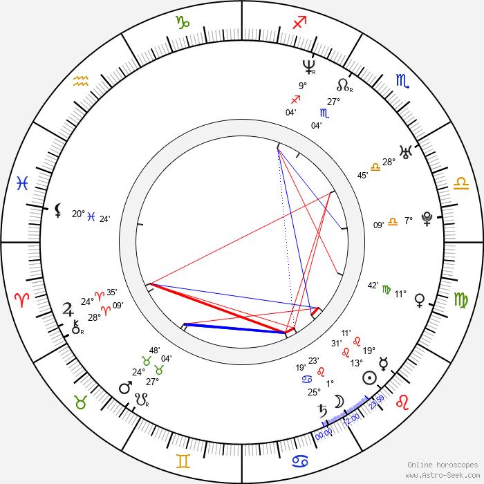 Géraldine Zivic - Birth horoscope chart