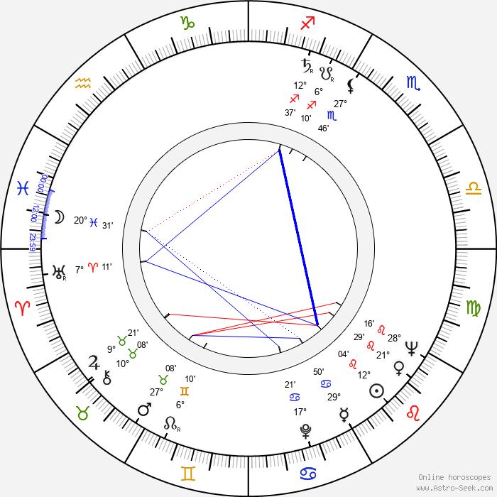 Gerard Damiano - Birth horoscope chart