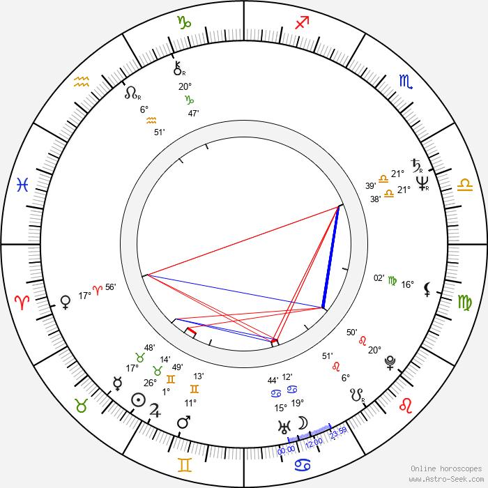 Gérard Krawczyk - Birth horoscope chart