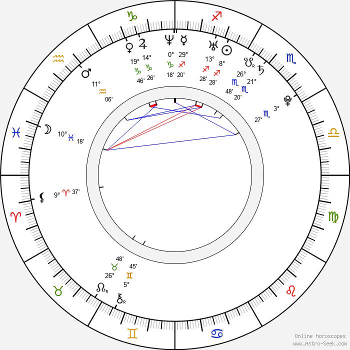 Gergana Georgieva Kacarska - Birth horoscope chart
