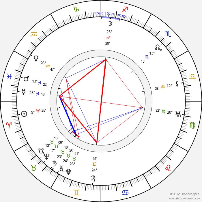 Gerhard Dammann - Birth horoscope chart