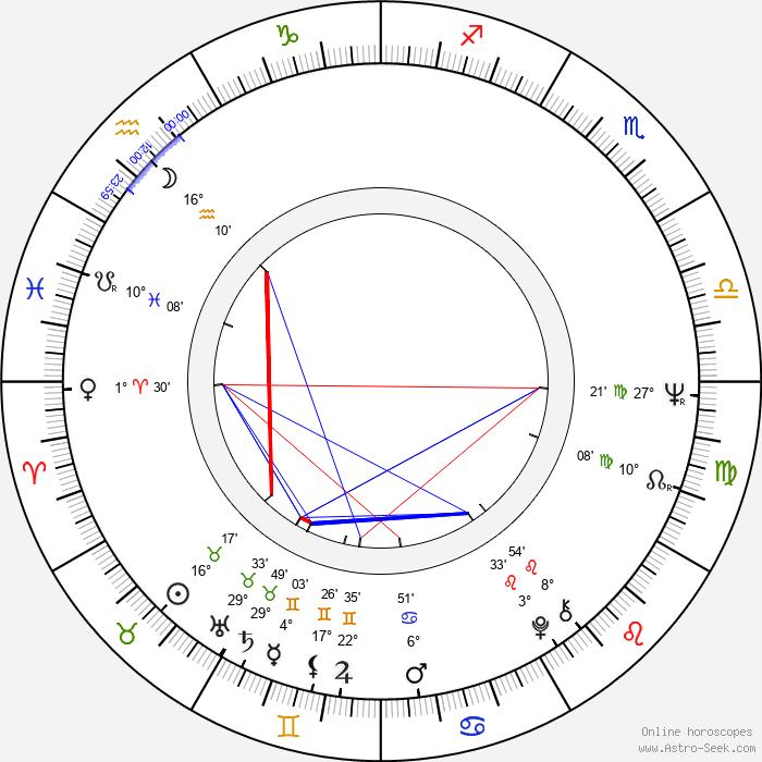 Gerhard Polt - Birth horoscope chart